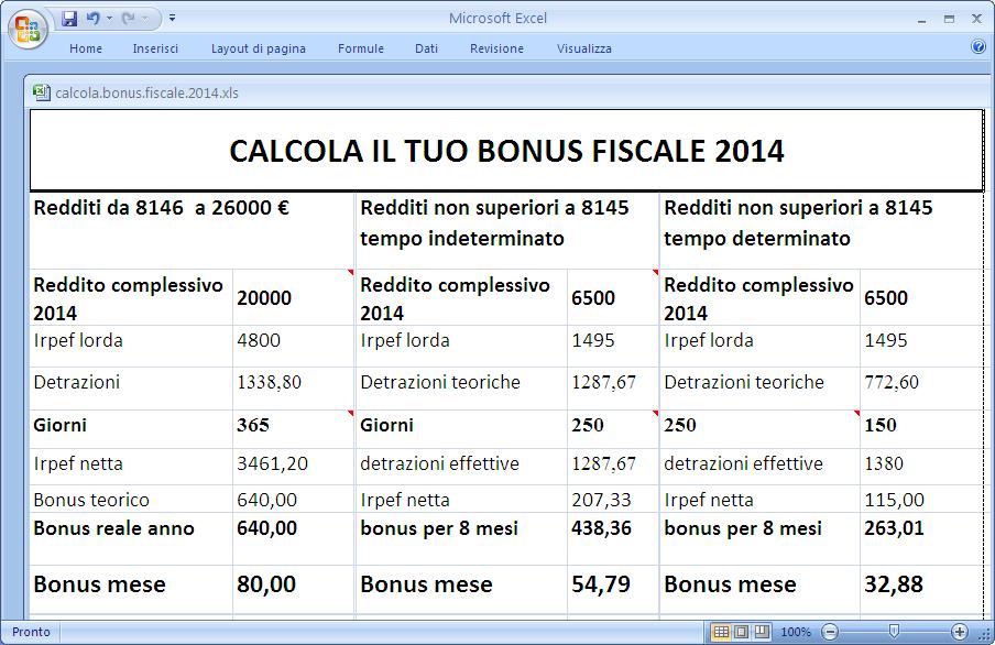 Calcola il tuo bonus fiscale con un click sportello for Bonus fiscale